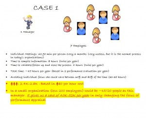 Performance Appraisal - Case 1
