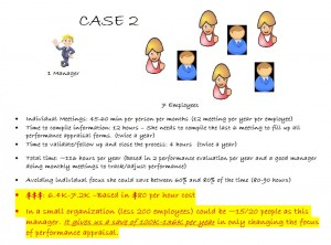 Performance Appraisal - Case 2